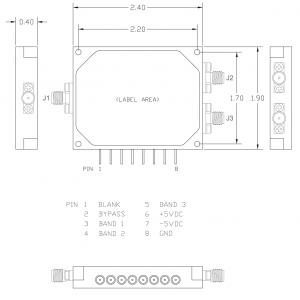 Custom / Specialty RF Assemblies - RFE